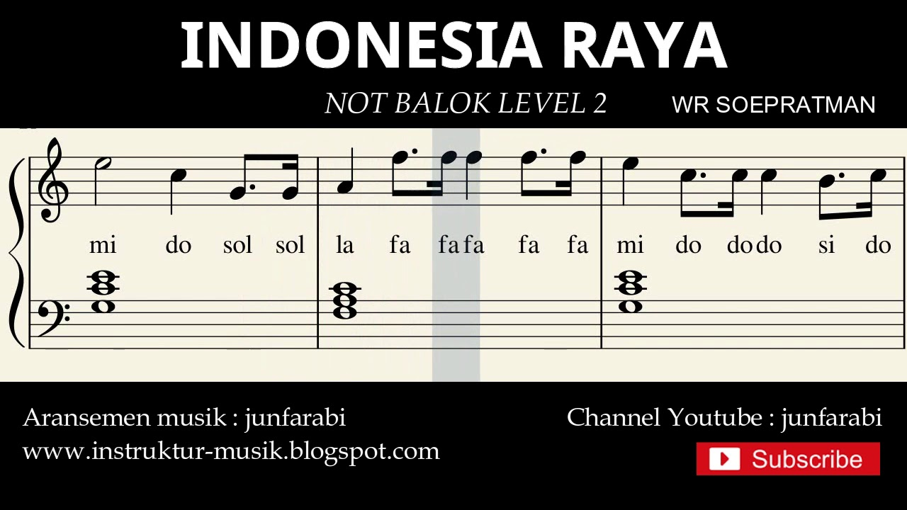 Not Piano Indonesia Raya Notasi Balok Level 2 Lagu Wajib Nasional Do Re Mi Sol Mi Sa Si Youtube