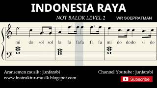 not piano indonesia raya - notasi balok level 2 - lagu wajib nasional - do re mi / sol mi sa si