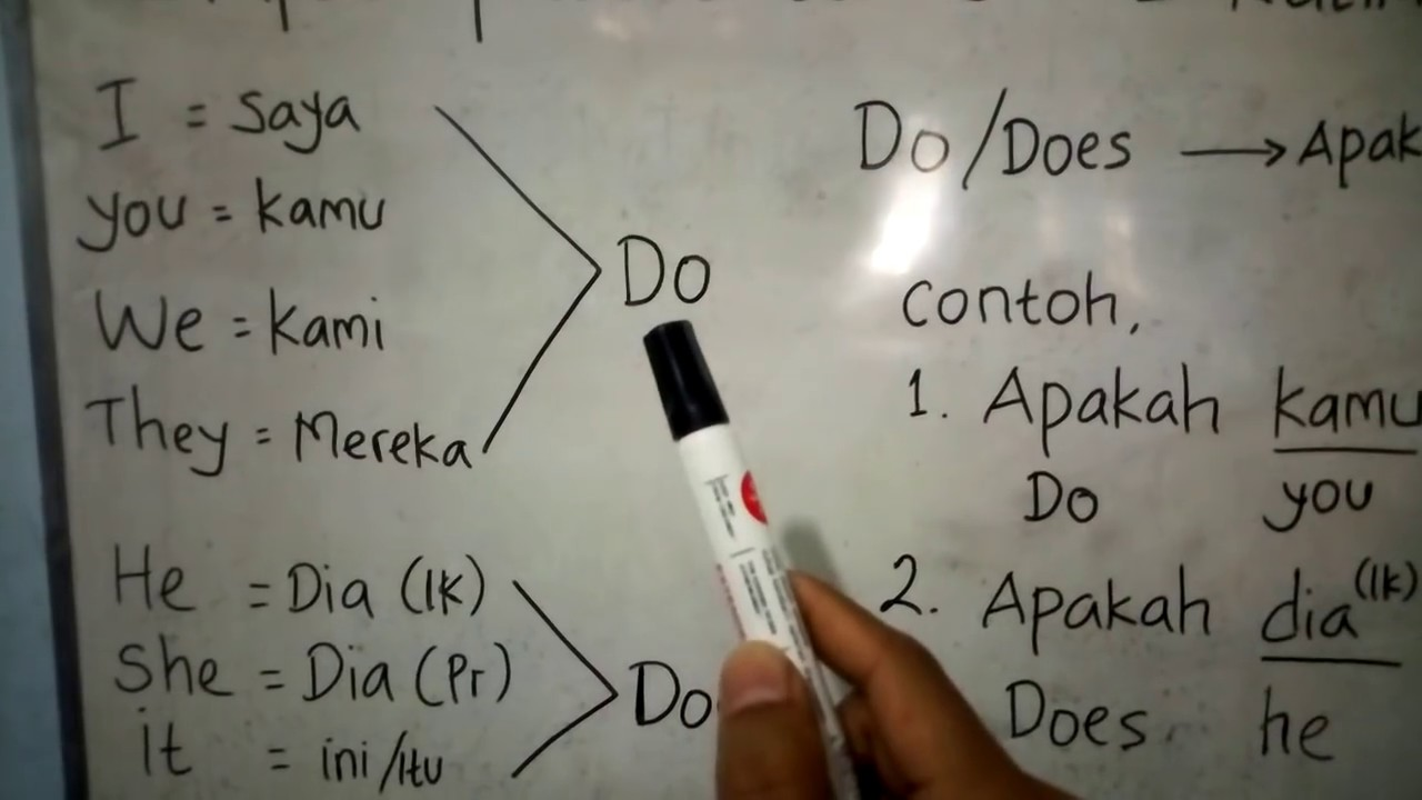 Belajar forex cara mudah