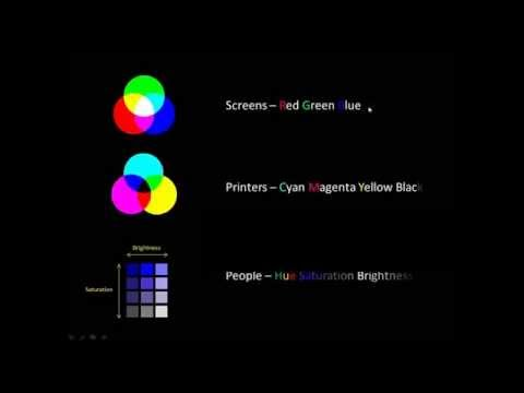 Types of Color Space: rgb, cmyk, hsb(v)