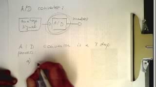 DSP introduction - A/D conversion / sampling (#002)