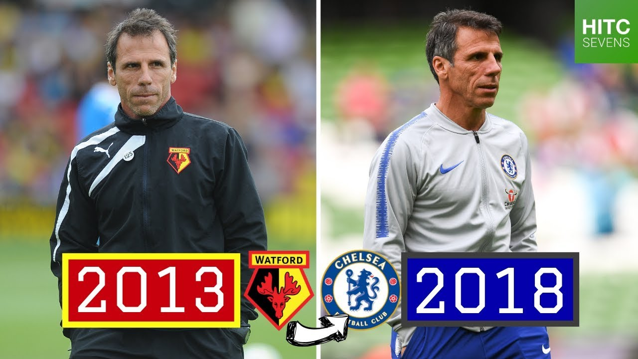 Last 7 Watford Managers: Where Are They Now? - YouTube