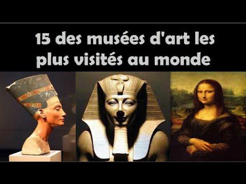 Savez-Vous : 15 des musées d'art les plus visités au monde