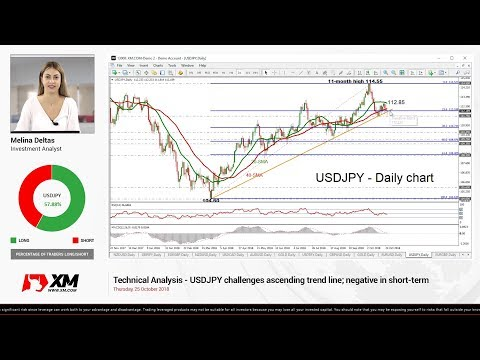 Technical Analysis: 25/10/18 - USDJPY challenges ascending trend line; negative in short-term
