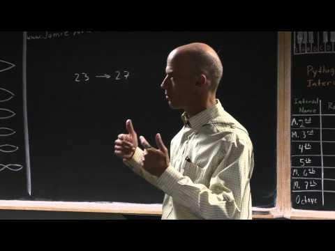 Math and Music Pt1/5