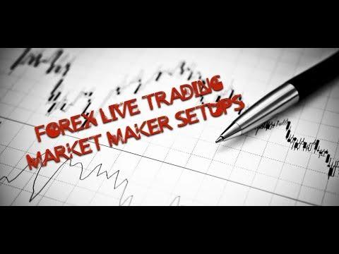Online forex market makers