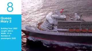 An Overview of the 10 Largest Cruise Ships in the World