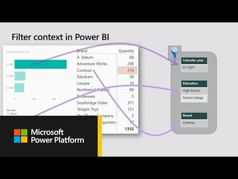 Microsoft Power BI: Deep dive into DAX evaluation context - BRK3060