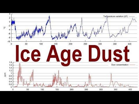 Ice Age Dust (2)