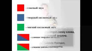 "Звуковая схема слова по программе ""Школа России"""