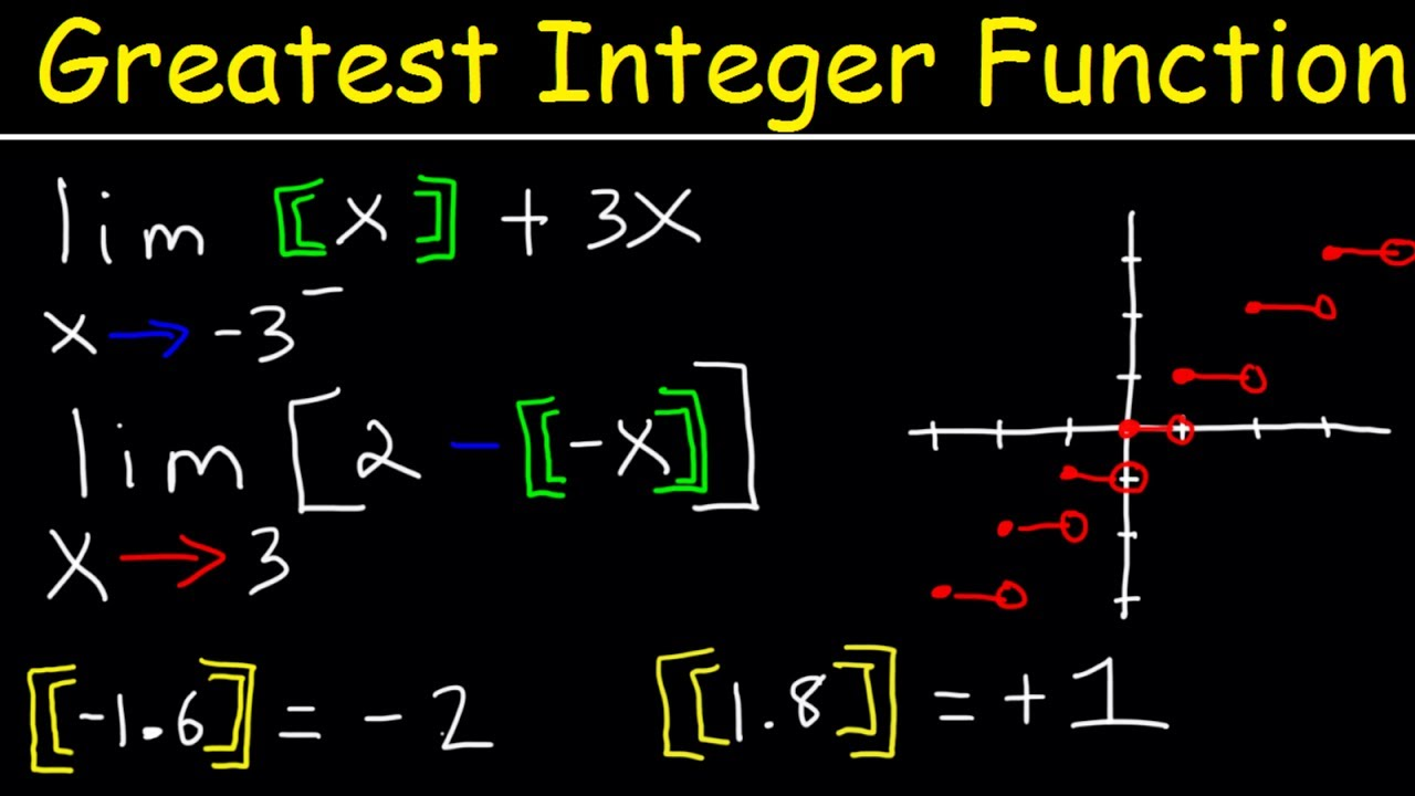 worksheet Greatest Integer Function Worksheet greatest integer function with limits graphs youtube graphs