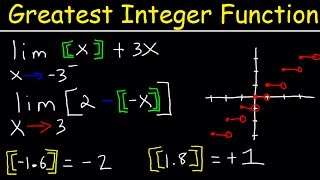 Greatest Integer Function With Limits & Graphs