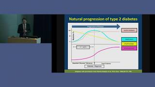 Drug Management of Type 2 Diabetes