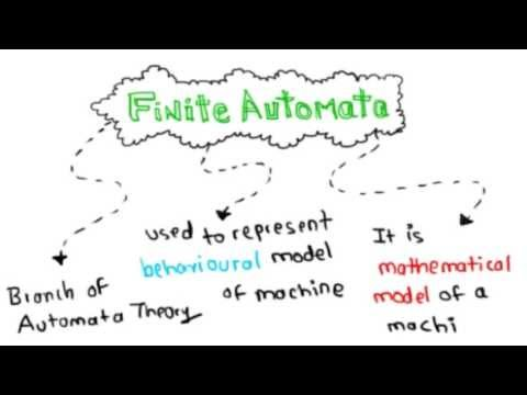 Introduction To Finite Automata and Automata Theory