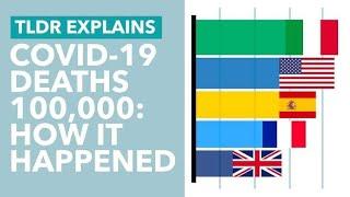 Coronavirus Deaths Reach 100,000: Covid Bar Chart Race - TLDR News