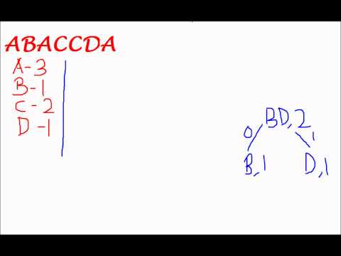 Data Structures and Algorithms- Huffman Coding Algorithm