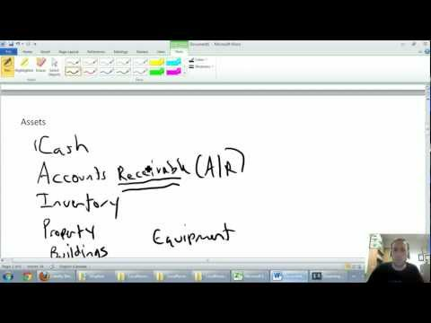 Accounting - Unit 1 - Part 1 - Definitions