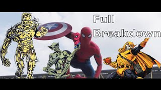 Spider Man: Homecoming Leaked Cast Sheet Breakdown