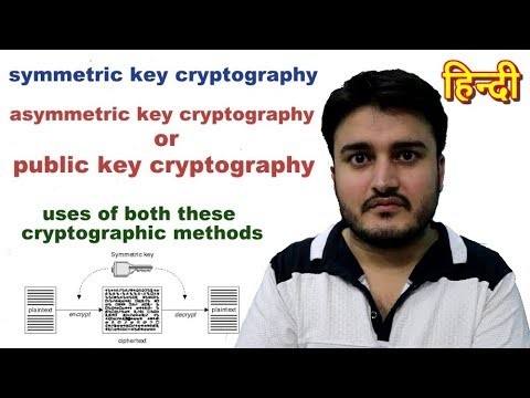 Symmetric vs Asymmetric ( public key )  Cryptography