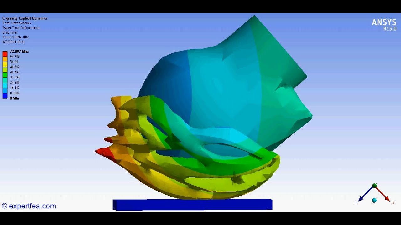 Ansys Finite Element Analysis 25