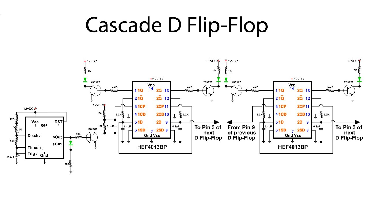 Binary Counter Cascading D Flip Flop and 555 clock timer
