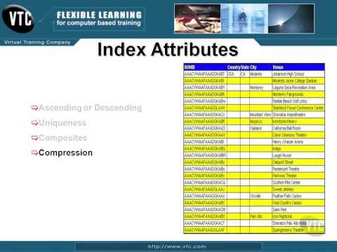 88 Index Attributes
