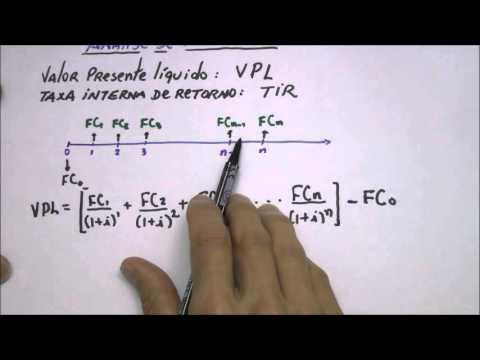 VPL e TIR - PARTE 1
