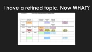Using A Lotus Diagram To Plan