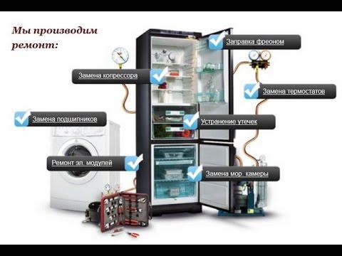 Ремонт Холодильников Индезит в Москве на дому