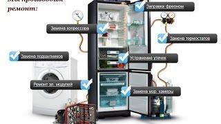 Ремонт Холодильников Индезит в Москве на дому(Этот ролик обработан в Видеоредакторе YouTube (http://www.youtube.com/editor), 2016-07-16T18:56:48.000Z)
