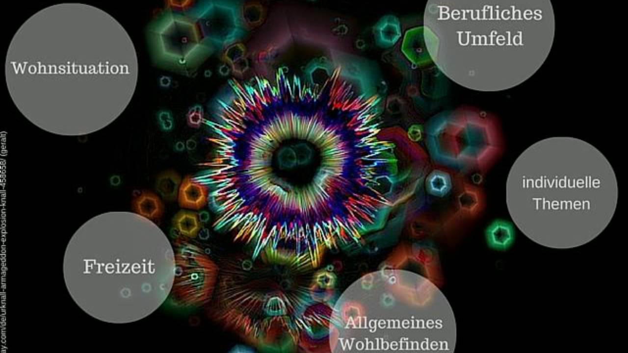 Was Ist Quantenphysik