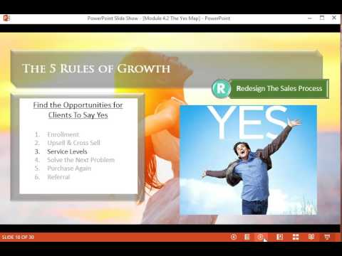 Module 4 2 Creating Your 'Yes' Map for Sales in Your Business