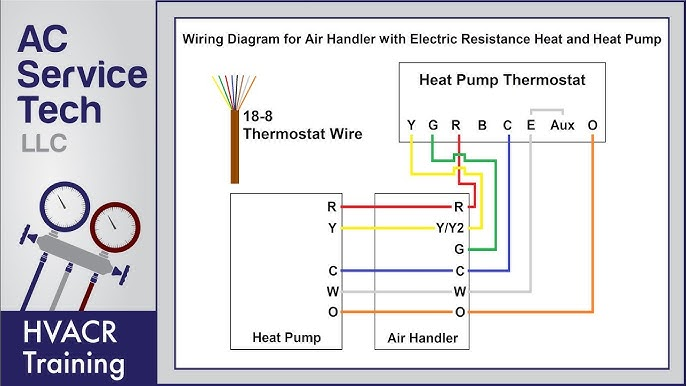 Heat Pump Thermostat Wiring Explained! Colors, Terminals, Functions,  Voltage Path! - YouTubeYouTube
