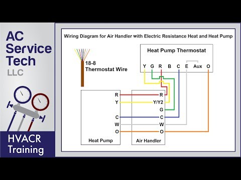 Thermost Wiring | AC Service Tech on