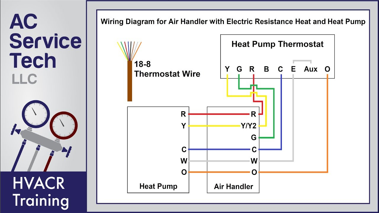 Heat Pump Thermostat Wiring Explained! Colors, Terminals, Functions, Aac Wiring Diagram For Goodman Heat Pump on