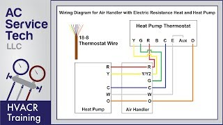 Thermost Wiring | AC Service TechAC Service Tech