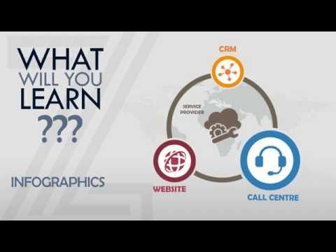 Graphic Designing Course - Riyadh KSA - English/ Urdu/ Hindi