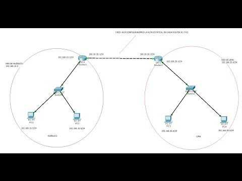 LAB1: CISCO PACKET TRACER - UNA RED CON 2 ROUTER, 2 SWITCH Y 4 TERMINALES - FULL CONSOLA