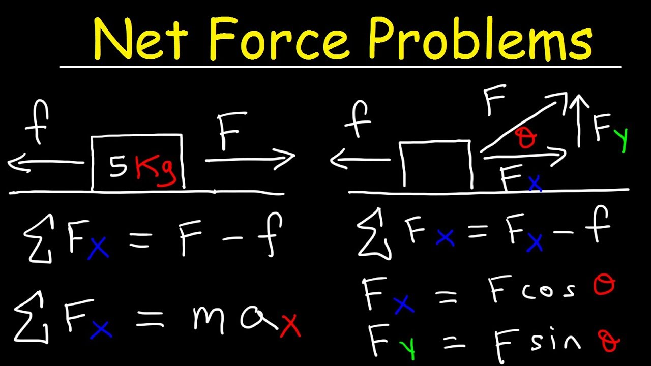 Net Force Physics Problems, Frictional Force, Acceleration ... Acceleration Physics