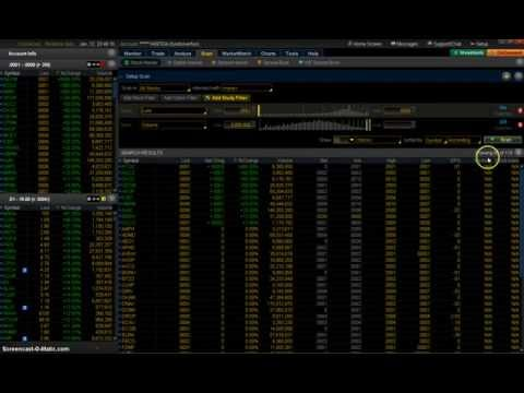ThinkOrSwim - Scanning For Breakout Stocks - Step By Step