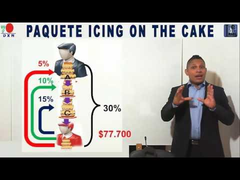 comprenda los detalles del plan IOC DXN 2017 - ejemplo 1X1 pesos colombia