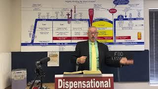 Fundamentals of Dispensationalism Lesson 6
