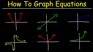 How To Graph Equations - Linear, Quadratic, Cubic, Radical, & Rational Functions thumbnail