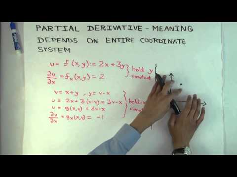 Meaning of partial derivative depends on entire coordinate system: explanation and basic example