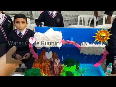 water cycle working model
