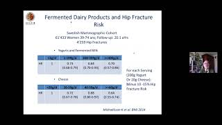Rene Rizzoli || Nutritional Approach of Osteoporosis and Fracture Prevention