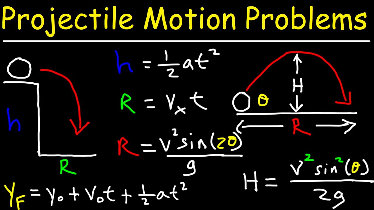 Download How To Solve Projectile Motion Problems In Physics