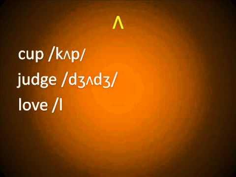 Los Sonidos del Alfabeto Fonético Internacional (IPA en Inglés) Parte 1