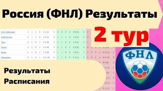 2 тур Футбольная национальная лига России ФНЛ Результаты таблица расписание статистика