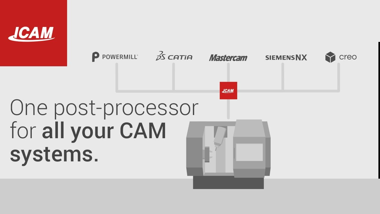 Using one post-processor for all your CAM systems